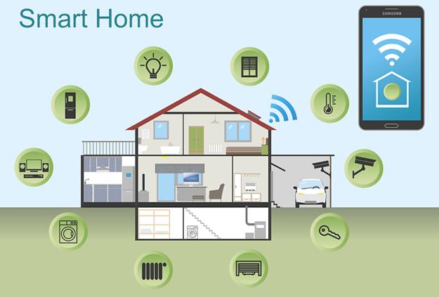 Smart Home ระบบ้านอัฉริยะ